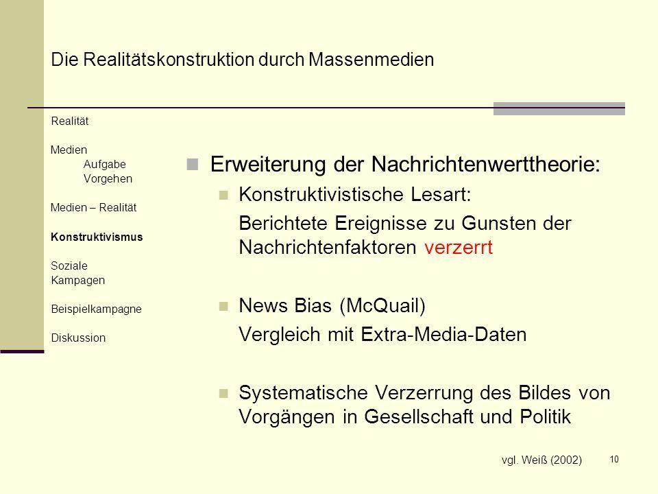 Erweiterung der Nachrichtenwerttheorie: