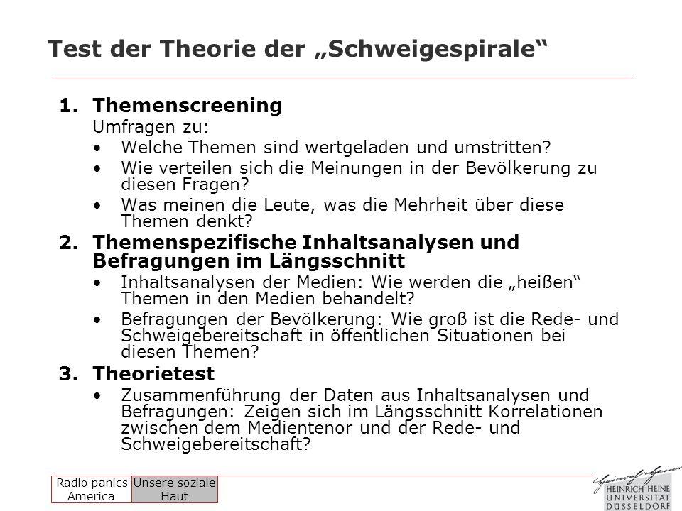 """Test der Theorie der """"Schweigespirale"""