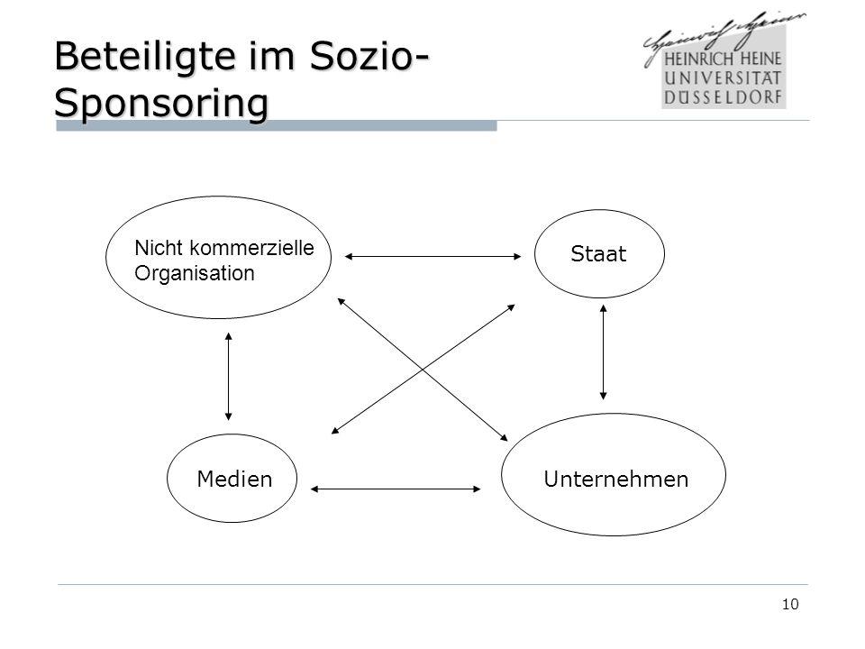 Beteiligte im Sozio-Sponsoring