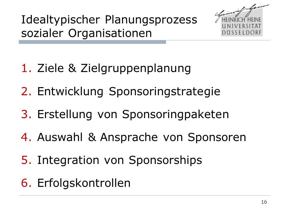 Idealtypischer Planungsprozess sozialer Organisationen