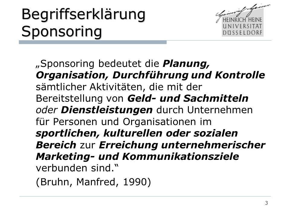 Begriffserklärung Sponsoring