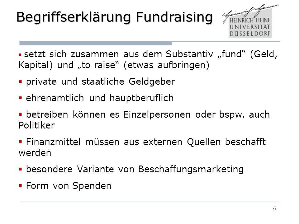 Begriffserklärung Fundraising