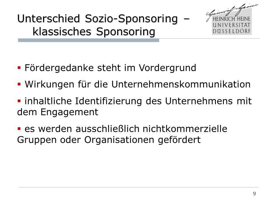 Unterschied Sozio-Sponsoring – klassisches Sponsoring