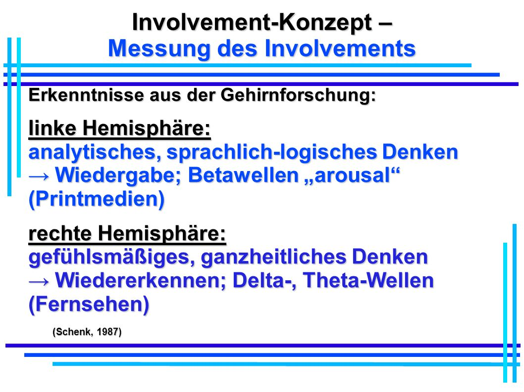 Involvement-Konzept – Messung des Involvements