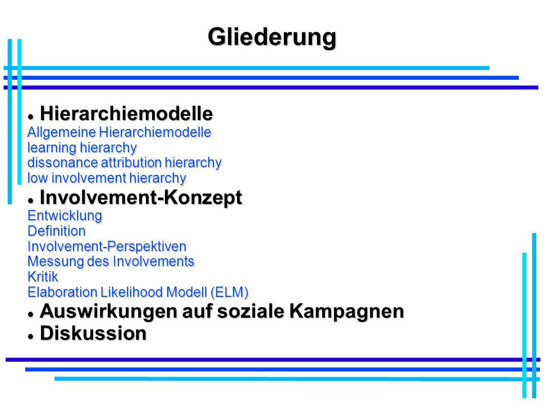 Gliederung Hierarchiemodelle Involvement-Konzept
