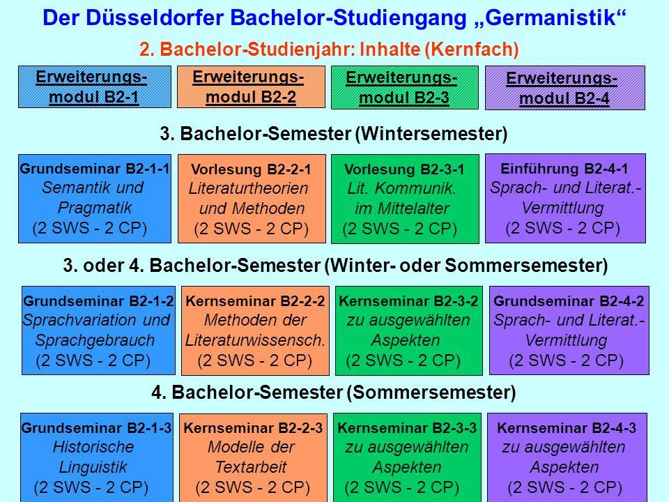 "Der Düsseldorfer Bachelor-Studiengang ""Germanistik"