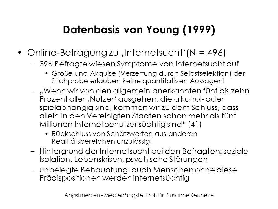 Datenbasis von Young (1999)