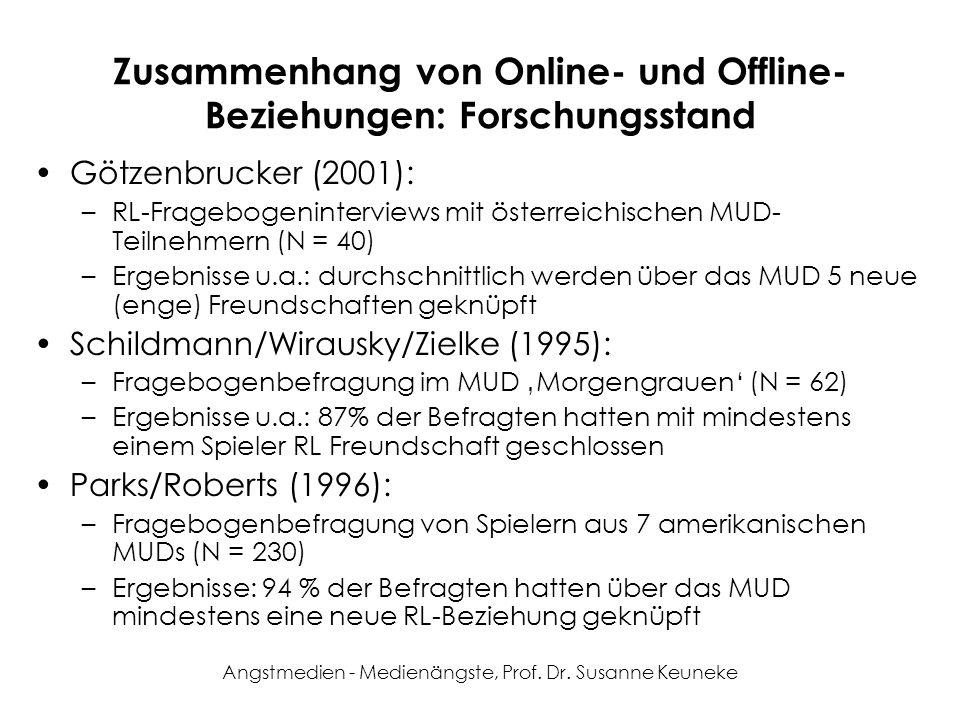 Zusammenhang von Online- und Offline-Beziehungen: Forschungsstand
