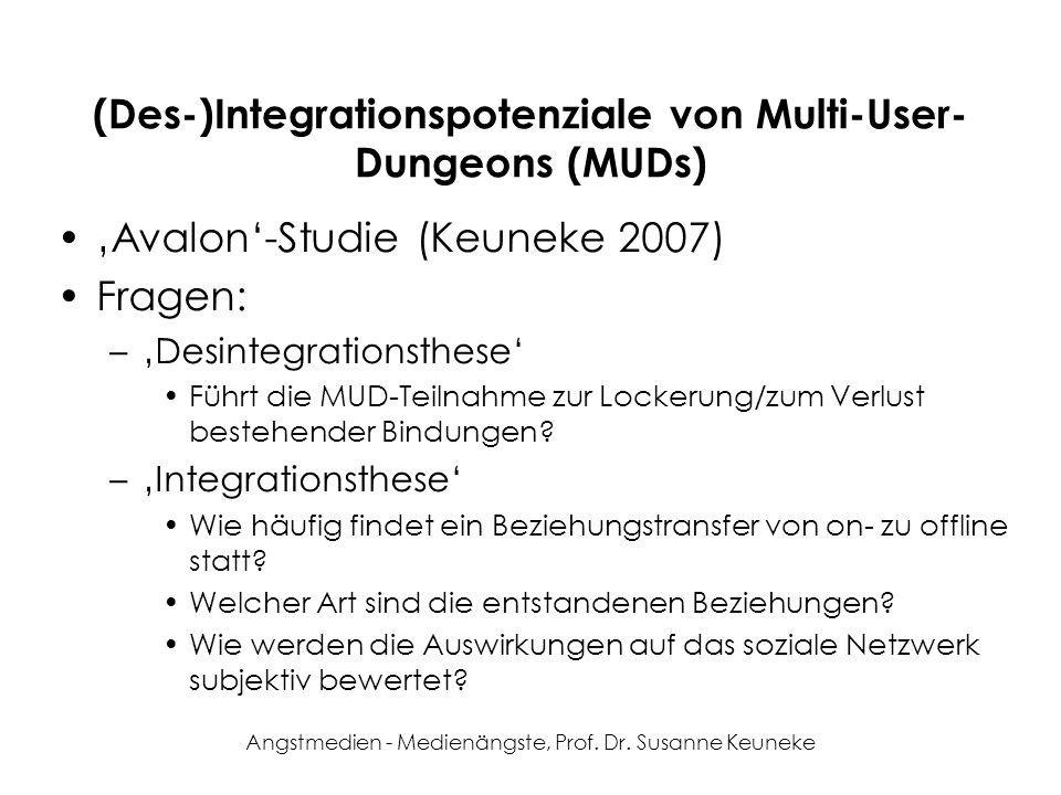 (Des-)Integrationspotenziale von Multi-User-Dungeons (MUDs)
