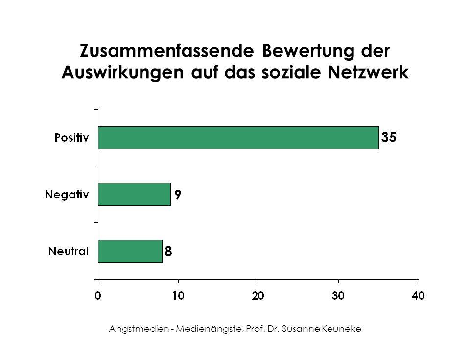 Zusammenfassende Bewertung der Auswirkungen auf das soziale Netzwerk