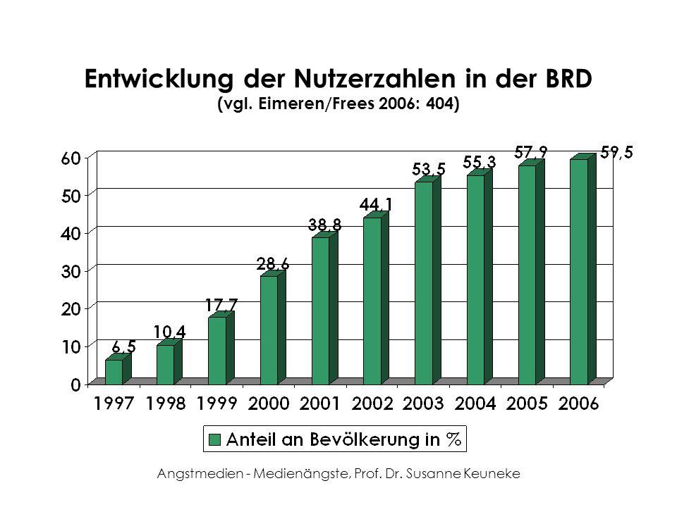 Entwicklung der Nutzerzahlen in der BRD (vgl. Eimeren/Frees 2006: 404)