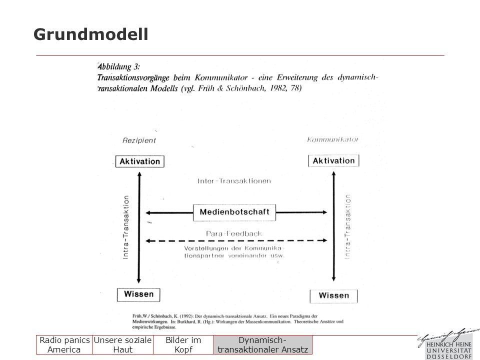Grundmodell