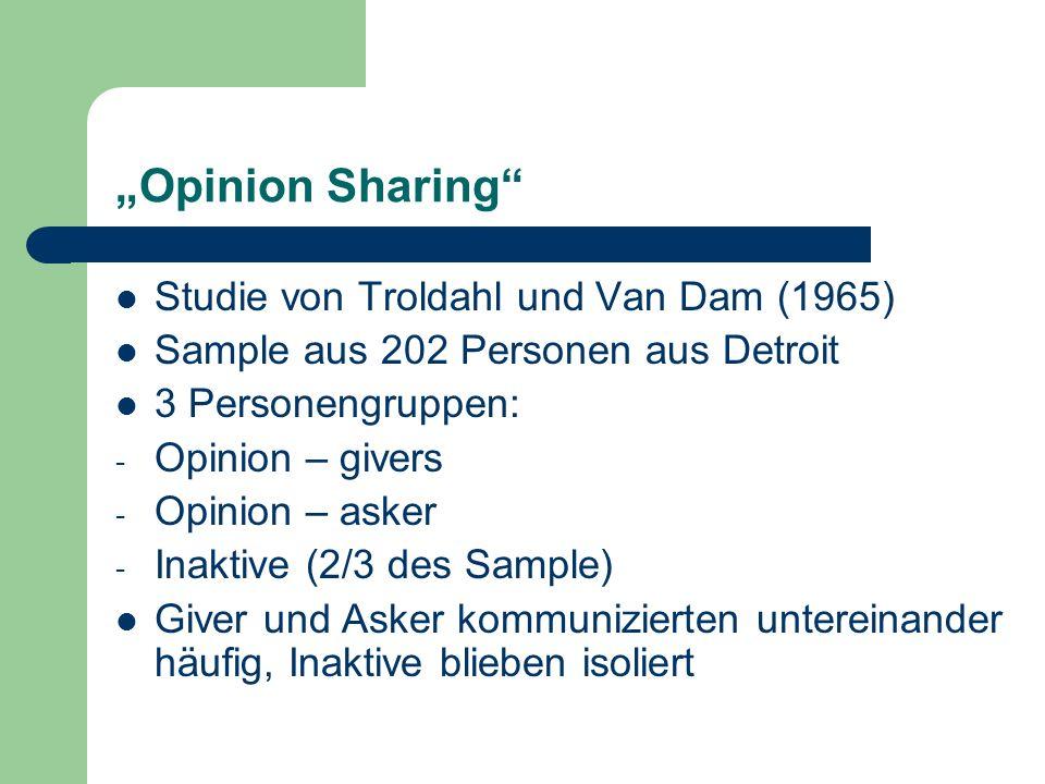 """""""Opinion Sharing Studie von Troldahl und Van Dam (1965)"""