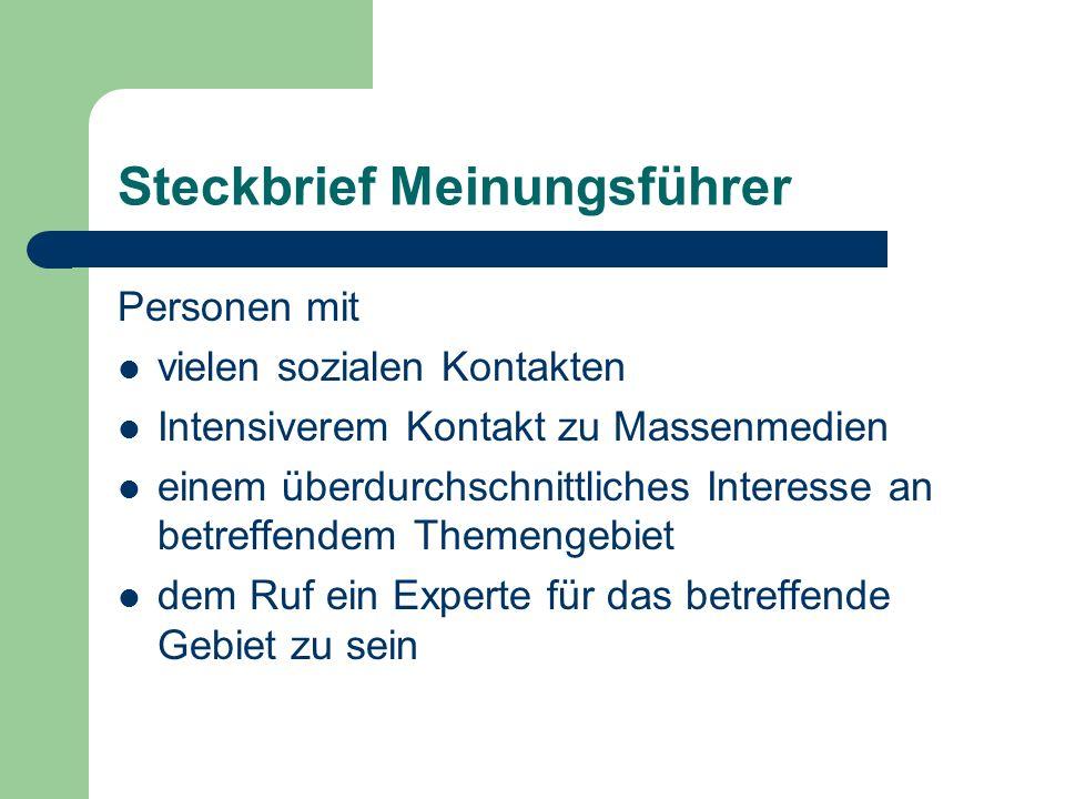 Steckbrief Meinungsführer