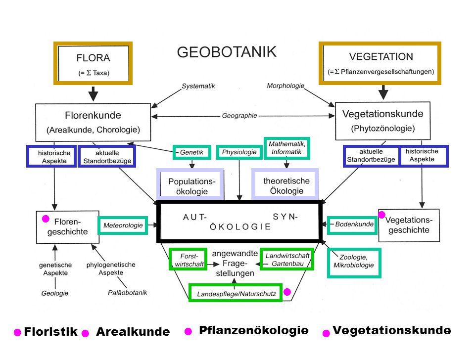     Floristik Pflanzenökologie Vegetationskunde  Arealkunde  