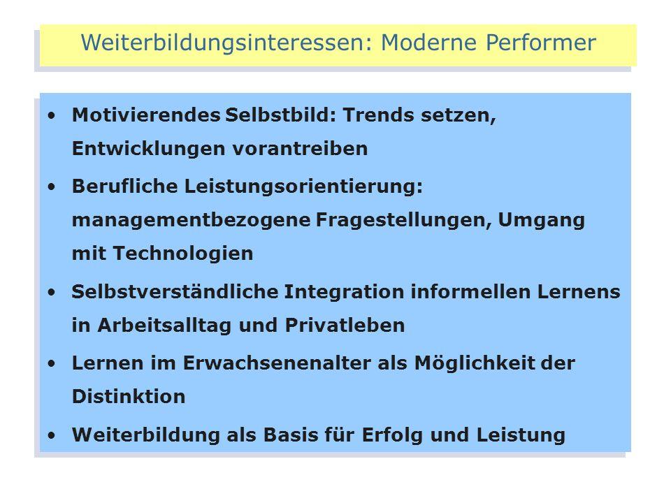 Weiterbildungsinteressen: Moderne Performer