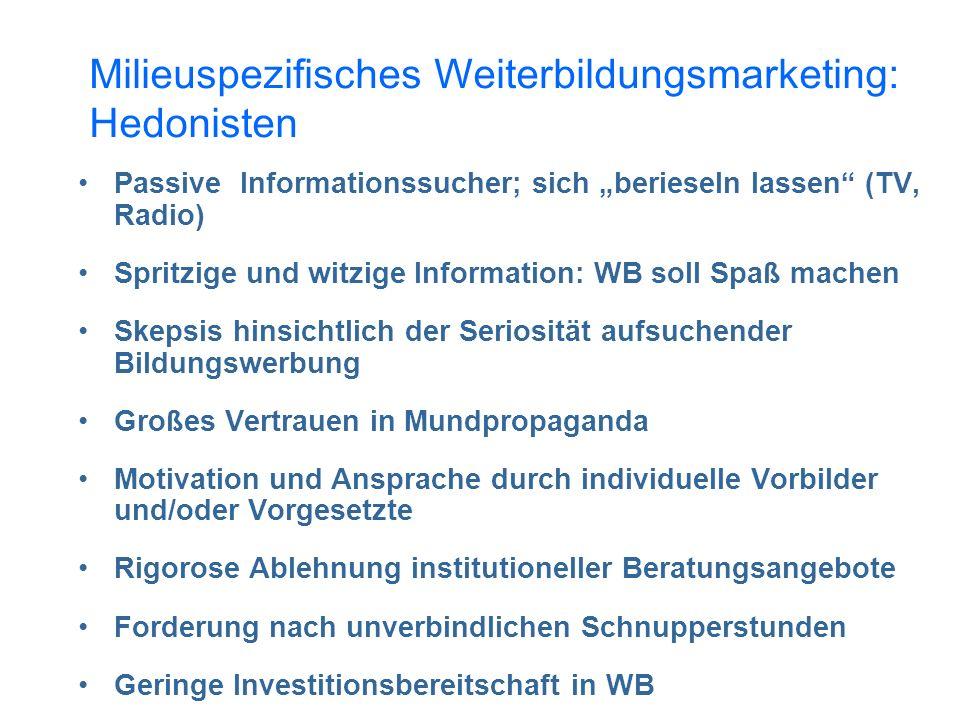 Milieuspezifisches Weiterbildungsmarketing: Hedonisten