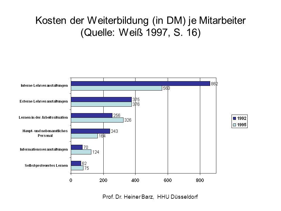 Prof. Dr. Heiner Barz, HHU Düsseldorf