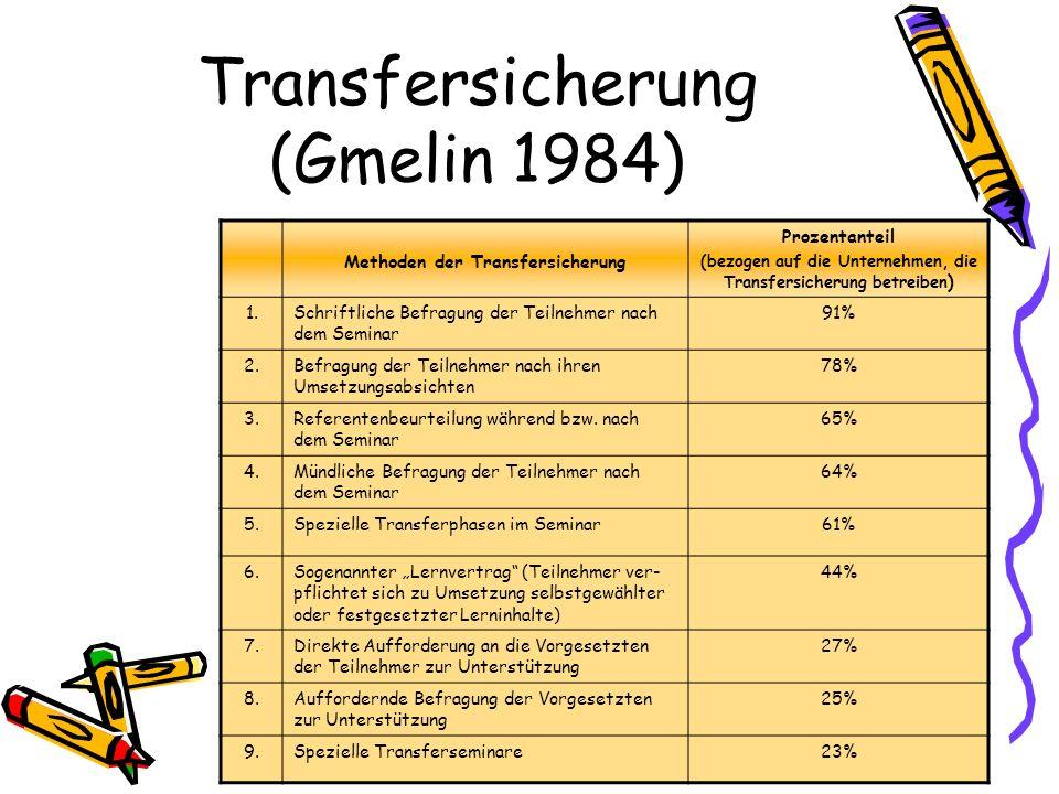 Transfersicherung (Gmelin 1984)