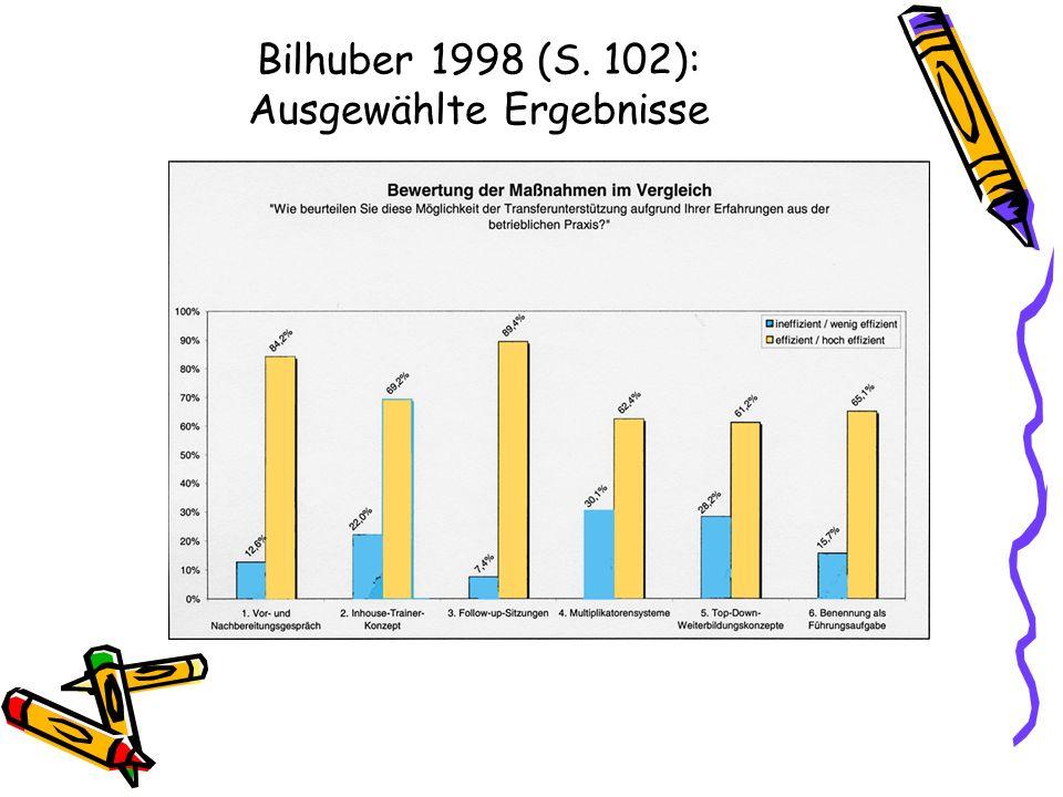 Bilhuber 1998 (S. 102): Ausgewählte Ergebnisse