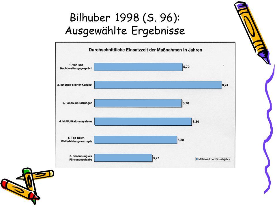 Bilhuber 1998 (S. 96): Ausgewählte Ergebnisse