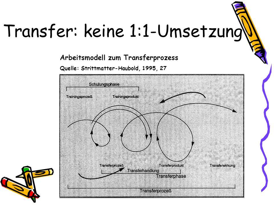 Transfer: keine 1:1-Umsetzung
