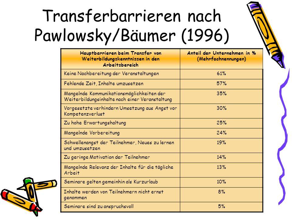 Transferbarrieren nach Pawlowsky/Bäumer (1996)