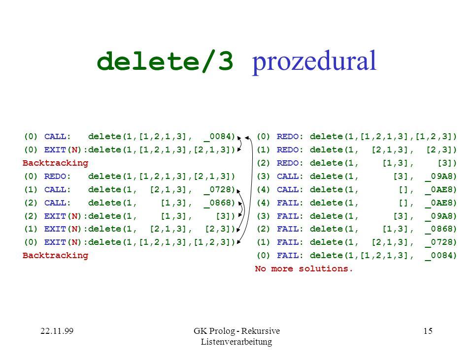 GK Prolog - Rekursive Listenverarbeitung