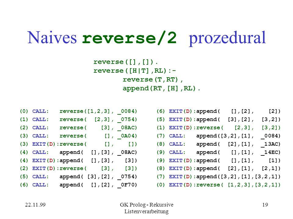 Naives reverse/2 prozedural