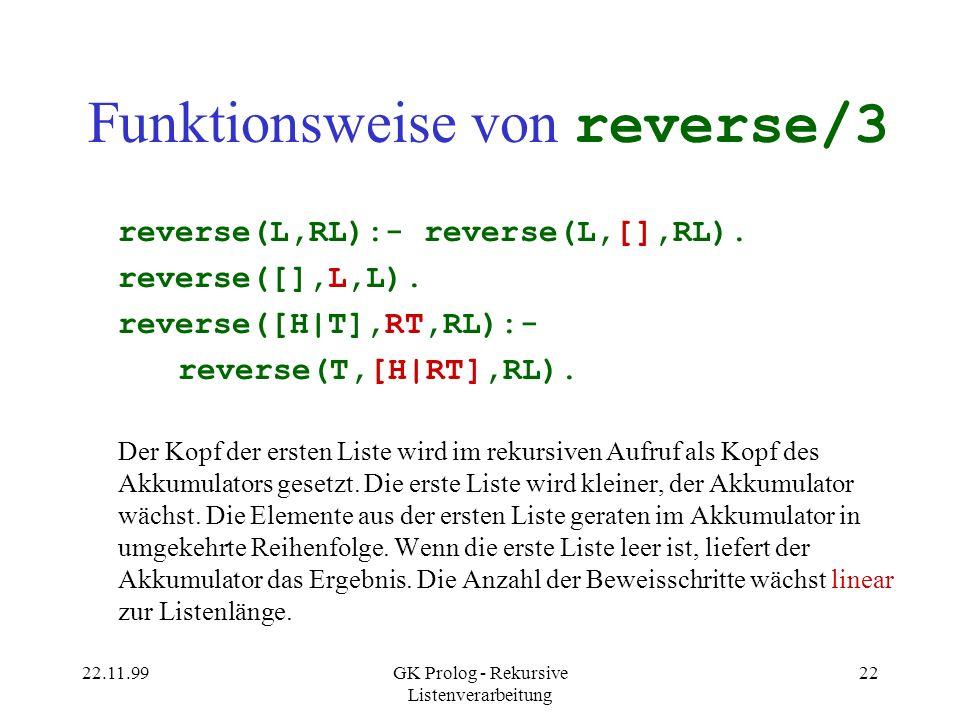 Funktionsweise von reverse/3