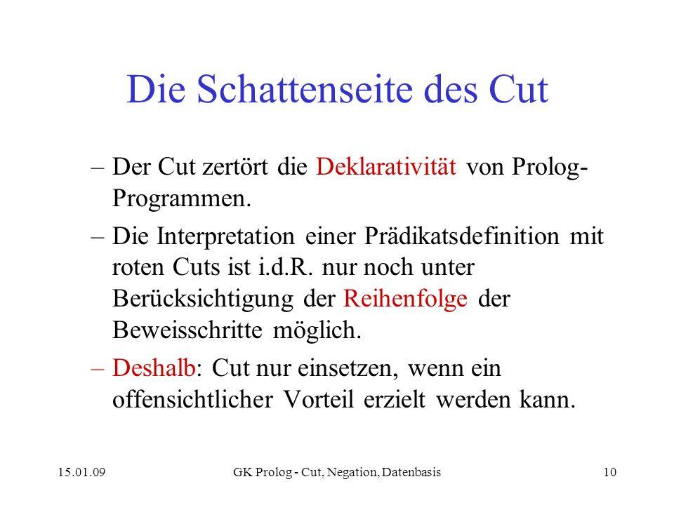 Die Schattenseite des Cut