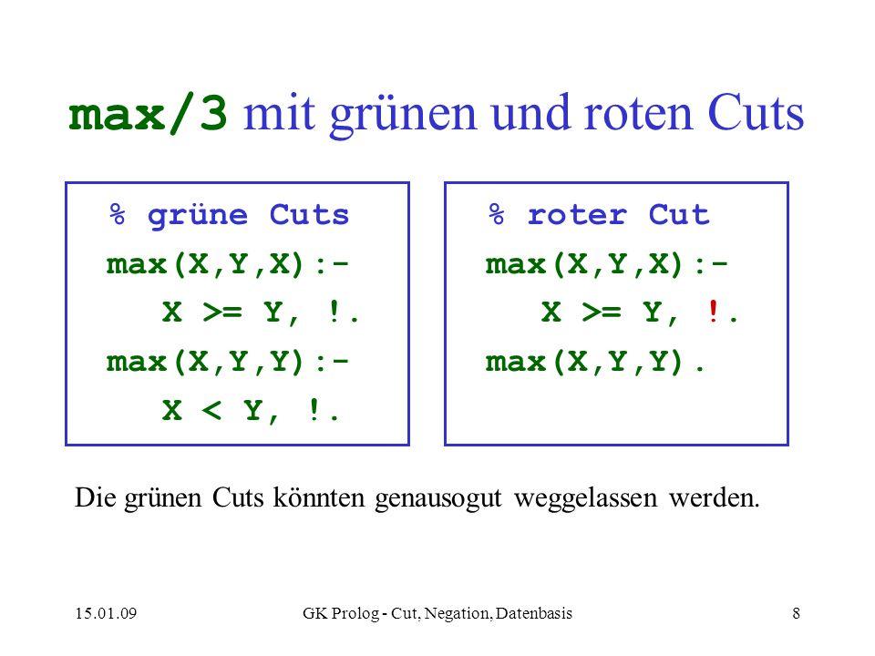 max/3 mit grünen und roten Cuts