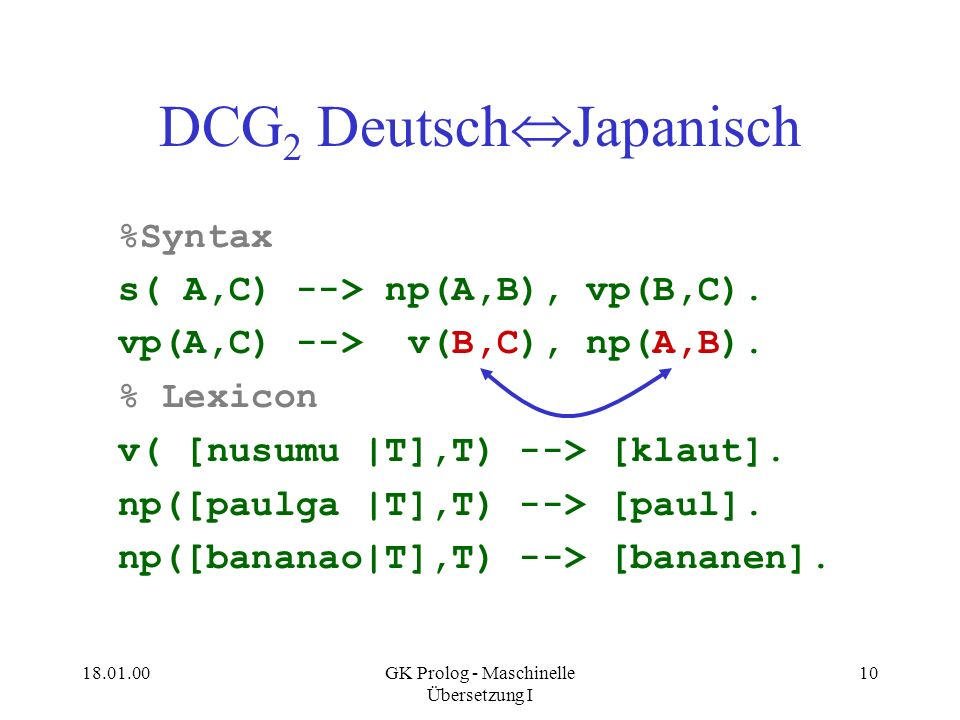 DCG2 DeutschJapanisch