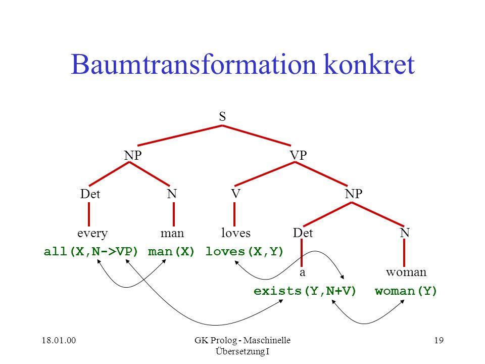 Baumtransformation konkret