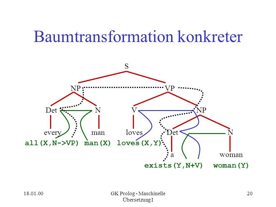Baumtransformation konkreter