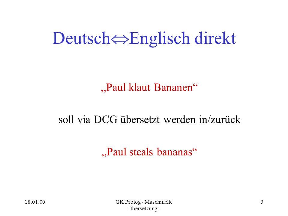 DeutschEnglisch direkt