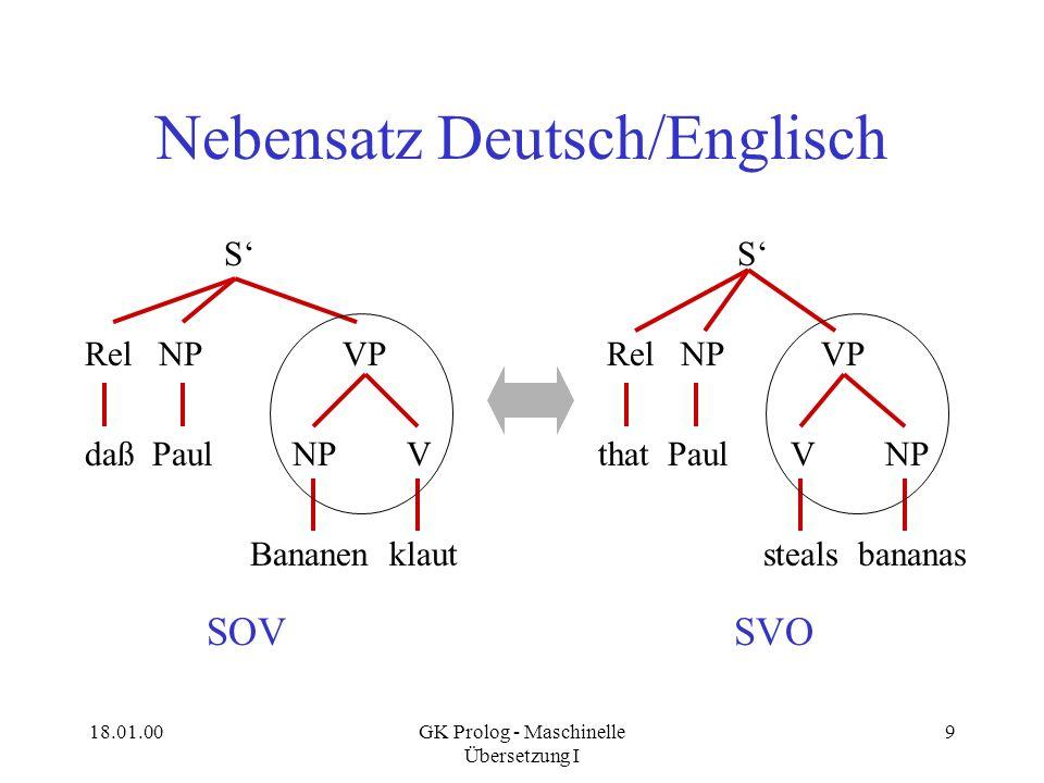 Nebensatz Deutsch/Englisch