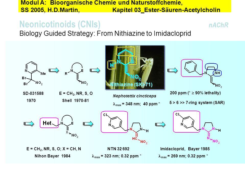 Neonicotinoids (CNIs) nAChR