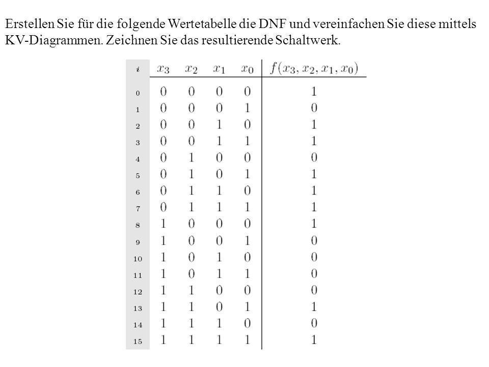 Erstellen Sie für die folgende Wertetabelle die DNF und vereinfachen Sie diese mittels KV-Diagrammen.