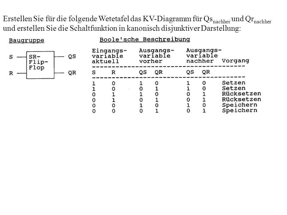 Erstellen Sie für die folgende Wetetafel das KV-Diagramm für Qsnachher und Qrnachher und erstellen Sie die Schaltfunktion in kanonisch disjunktiver Darstellung: