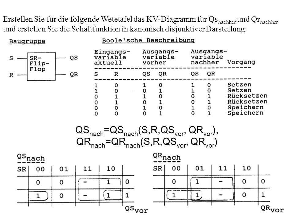 QSnach=QSnach(S,R,QSvor, QRvor), QRnach=QRnach(S,R,QSvor, QRvor)