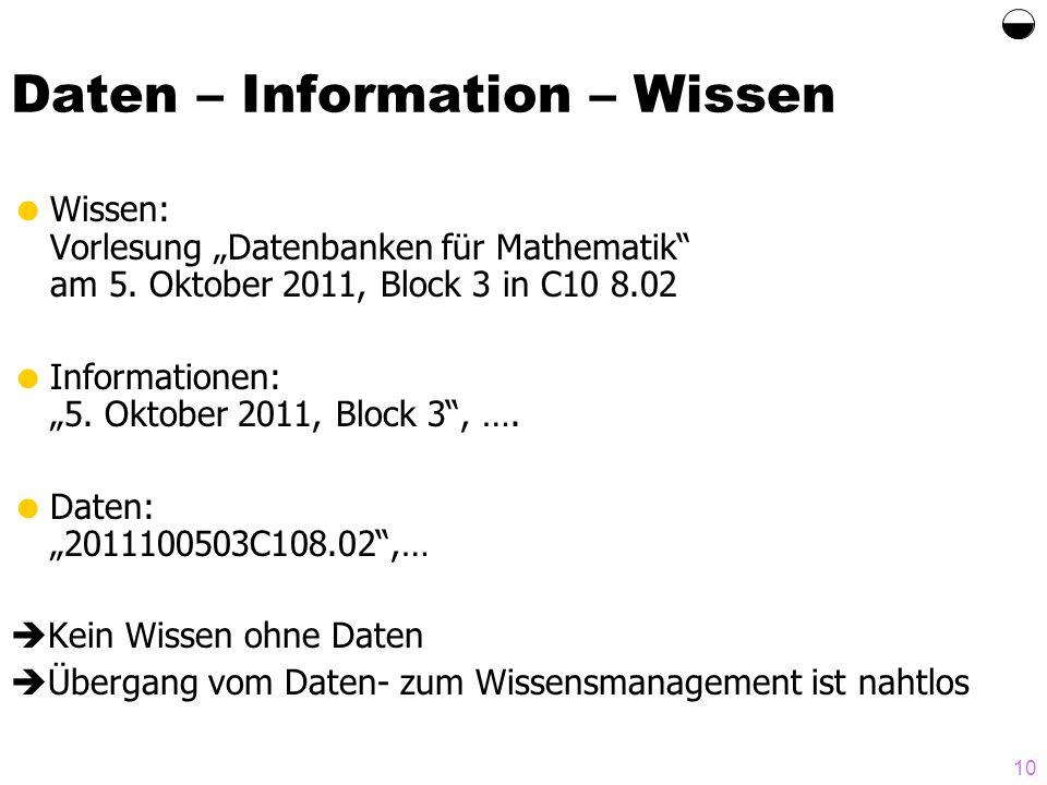 Daten – Information – Wissen