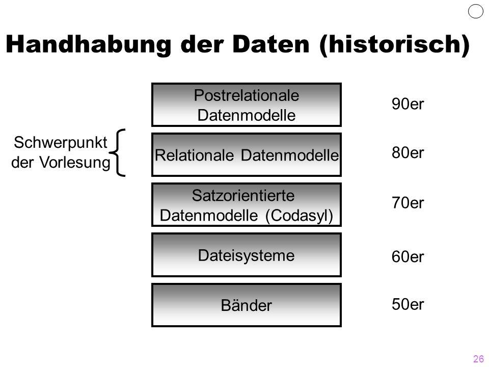 Handhabung der Daten (historisch)