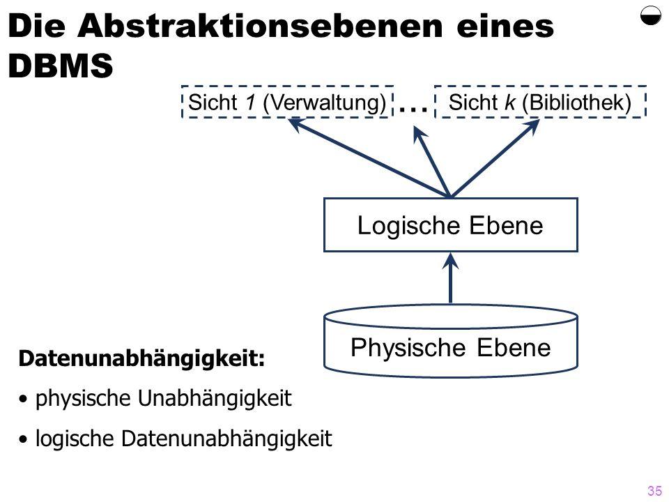 Die Abstraktionsebenen eines DBMS