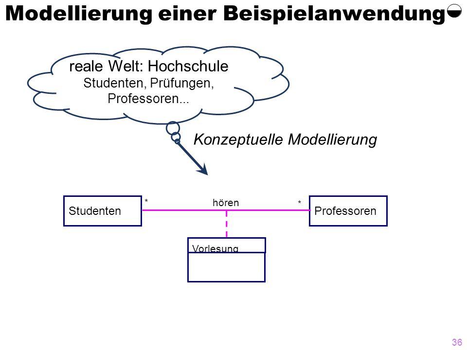 Modellierung einer Beispielanwendung