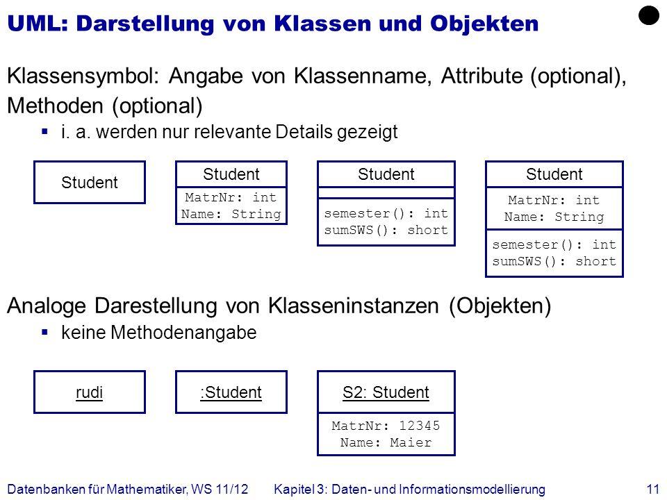 UML: Darstellung von Klassen und Objekten