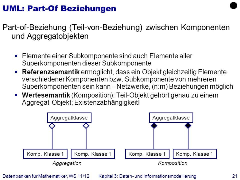 UML: Part-Of Beziehungen
