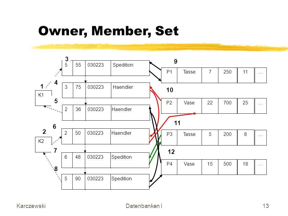 Owner, Member, Set 3 9 4 1 10 6 2 12 Karczewski Datenbanken I
