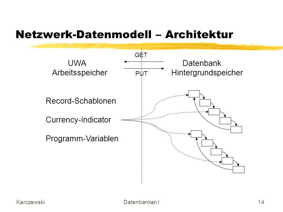 Netzwerk-Datenmodell – Architektur