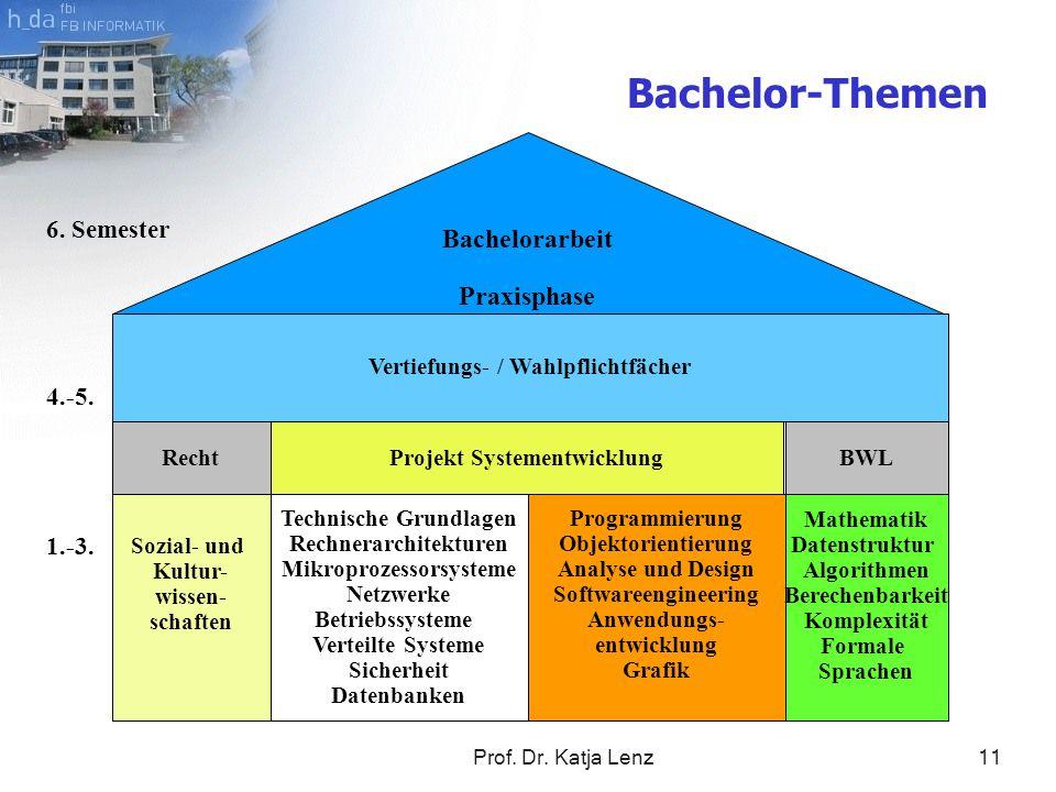 Bachelor-Themen Bachelorarbeit Praxisphase 6. Semester 4.-5. 1.-3.